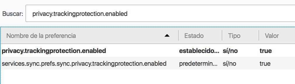 uBlock Origin - Protección contra rastreo